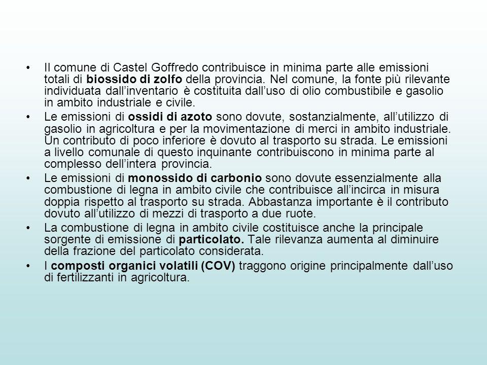 Il comune di Castel Goffredo contribuisce in minima parte alle emissioni totali di biossido di zolfo della provincia. Nel comune, la fonte più rilevante individuata dall'inventario è costituita dall'uso di olio combustibile e gasolio in ambito industriale e civile.