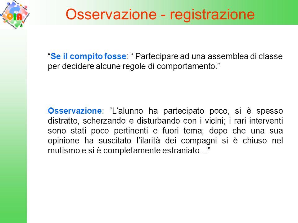 Osservazione - registrazione