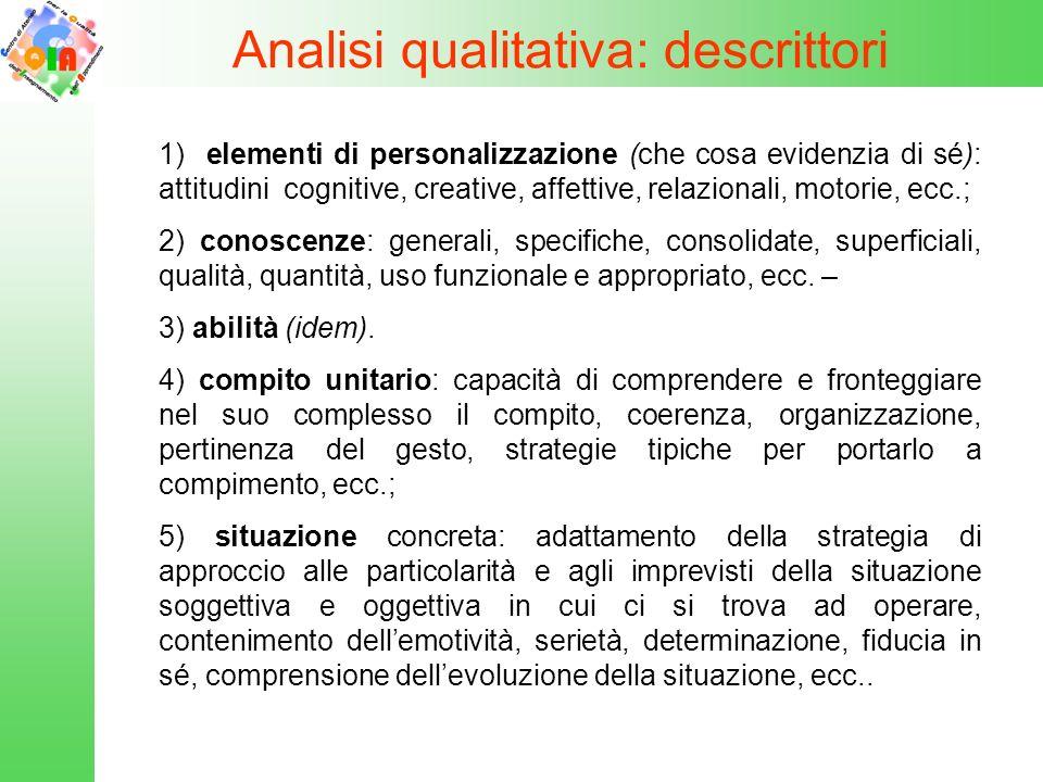 Analisi qualitativa: descrittori