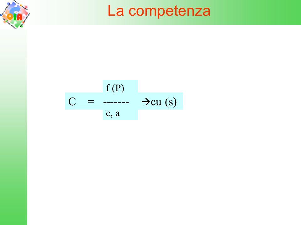 La competenza f (P) C = ------- cu (s) c, a