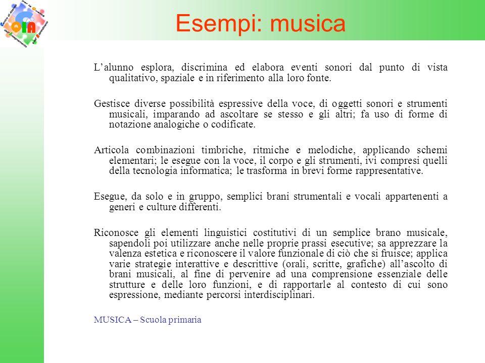 Esempi: musicaL'alunno esplora, discrimina ed elabora eventi sonori dal punto di vista qualitativo, spaziale e in riferimento alla loro fonte.