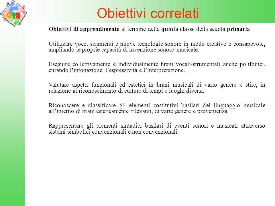 Obiettivi correlati Obiettivi di apprendimento al termine della quinta classe della scuola primaria.