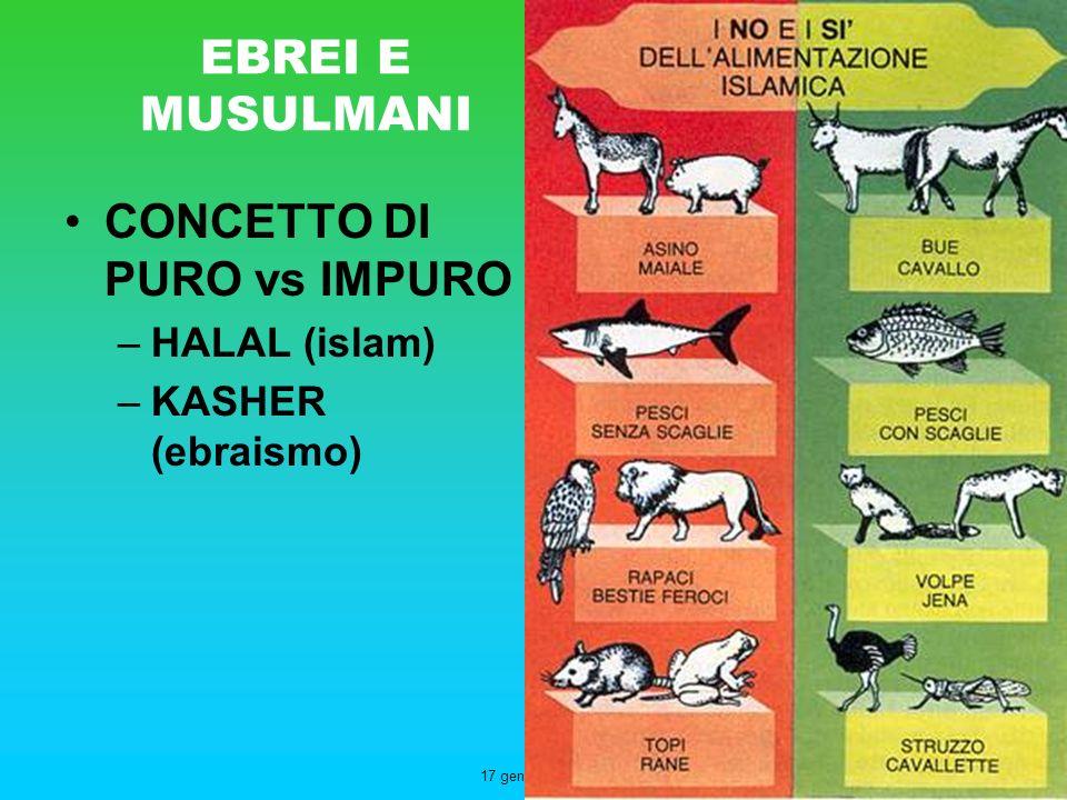 CONCETTO DI PURO vs IMPURO