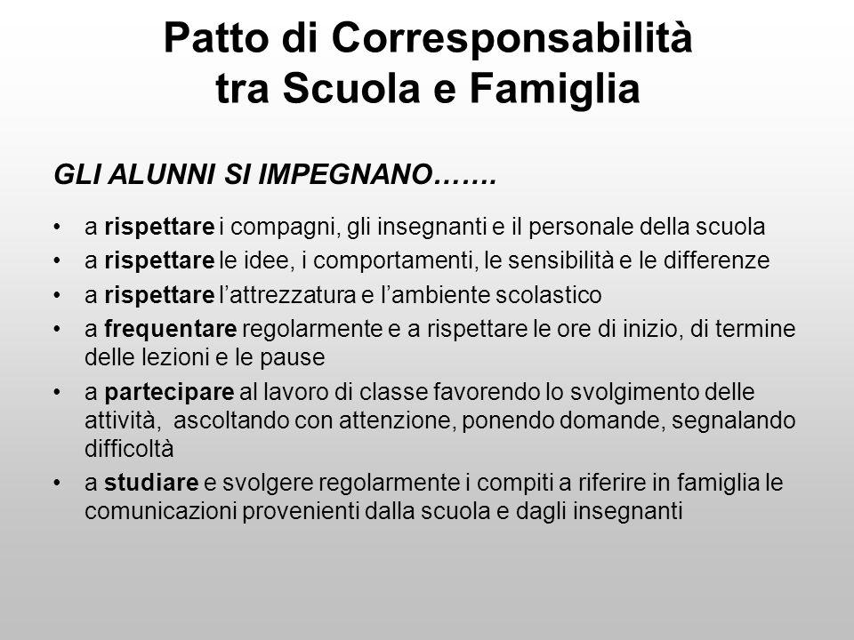 Patto di Corresponsabilità tra Scuola e Famiglia