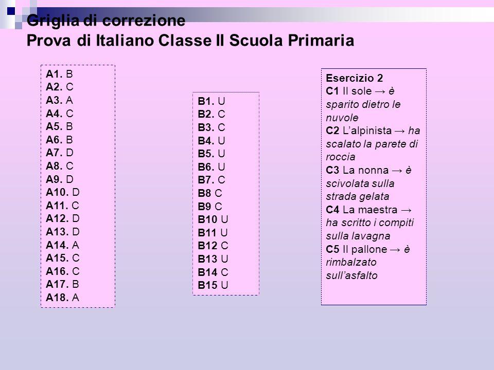 Griglia di correzione Prova di Italiano Classe II Scuola Primaria