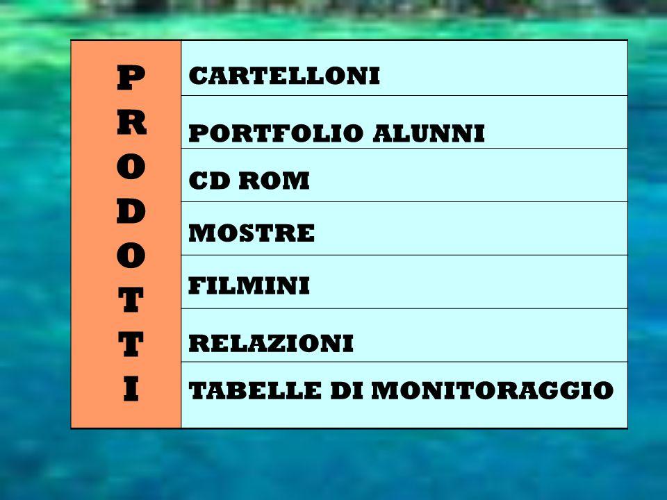 P R O D O T T I CARTELLONI PORTFOLIO ALUNNI CD ROM MOSTRE FILMINI