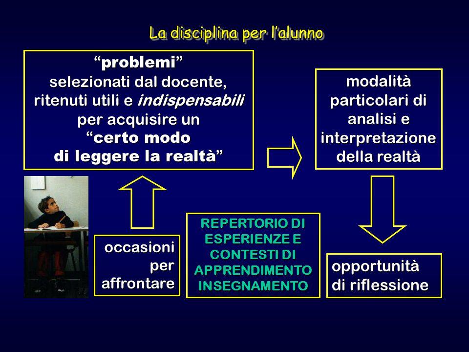 REPERTORIO DI ESPERIENZE E CONTESTI DI APPRENDIMENTO INSEGNAMENTO