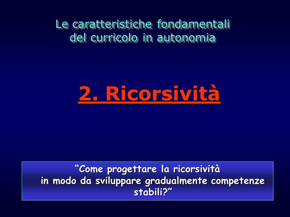 2. Ricorsività Le caratteristiche fondamentali