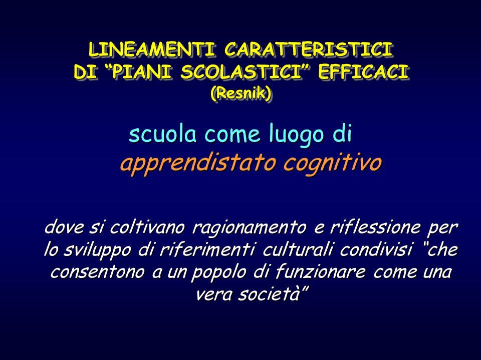 LINEAMENTI CARATTERISTICI DI PIANI SCOLASTICI EFFICACI (Resnik)