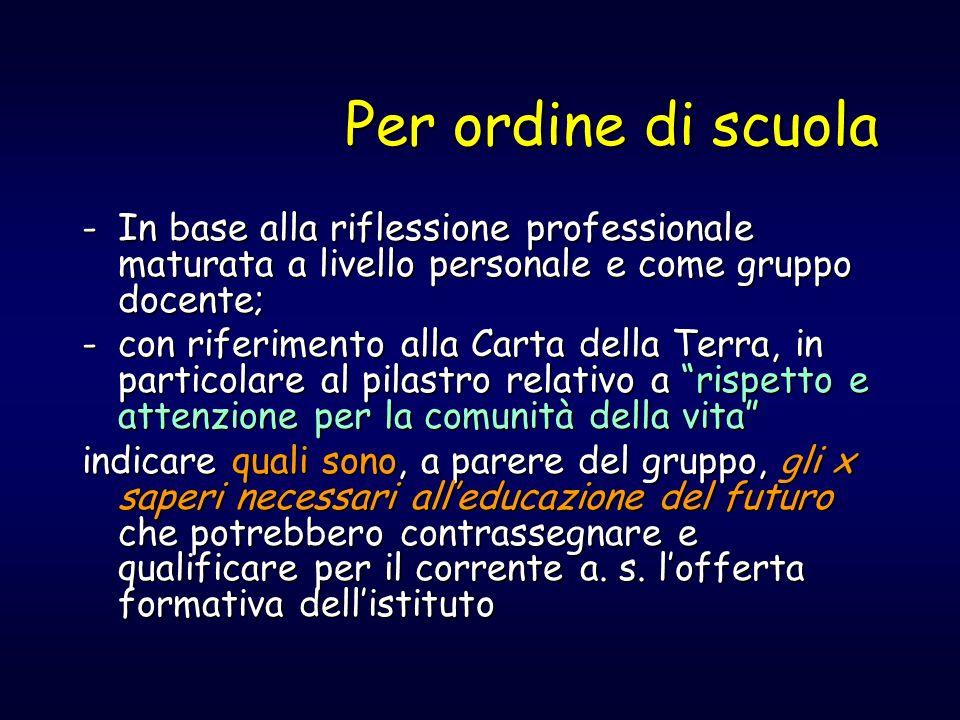 Per ordine di scuola In base alla riflessione professionale maturata a livello personale e come gruppo docente;