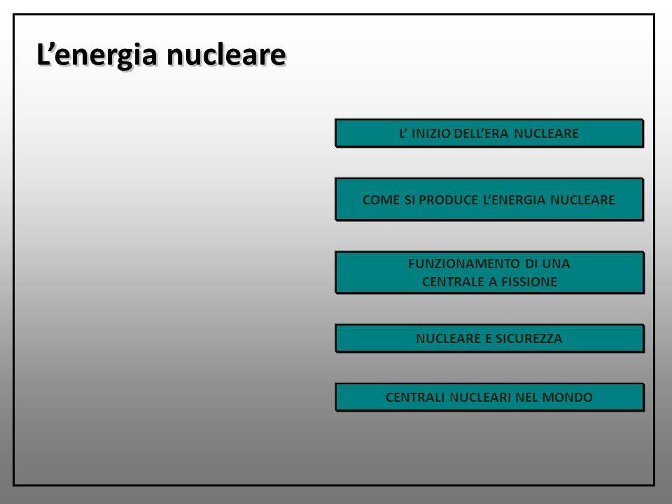 L'energia nucleare L' INIZIO DELL'ERA NUCLEARE