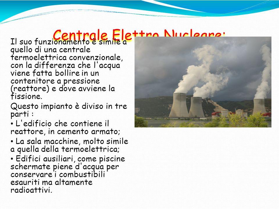 Centrale Elettro Nucleare: