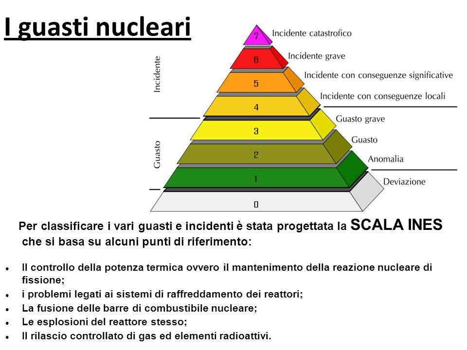 I guasti nucleari Per classificare i vari guasti e incidenti è stata progettata la SCALA INES che si basa su alcuni punti di riferimento:
