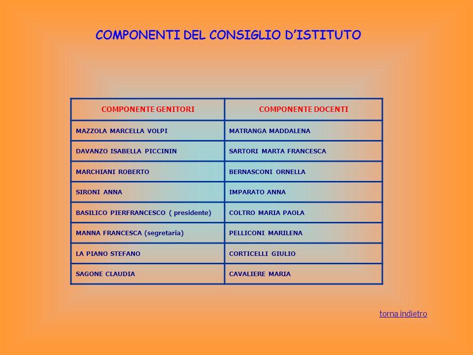 COMPONENTI DEL CONSIGLIO D'ISTITUTO