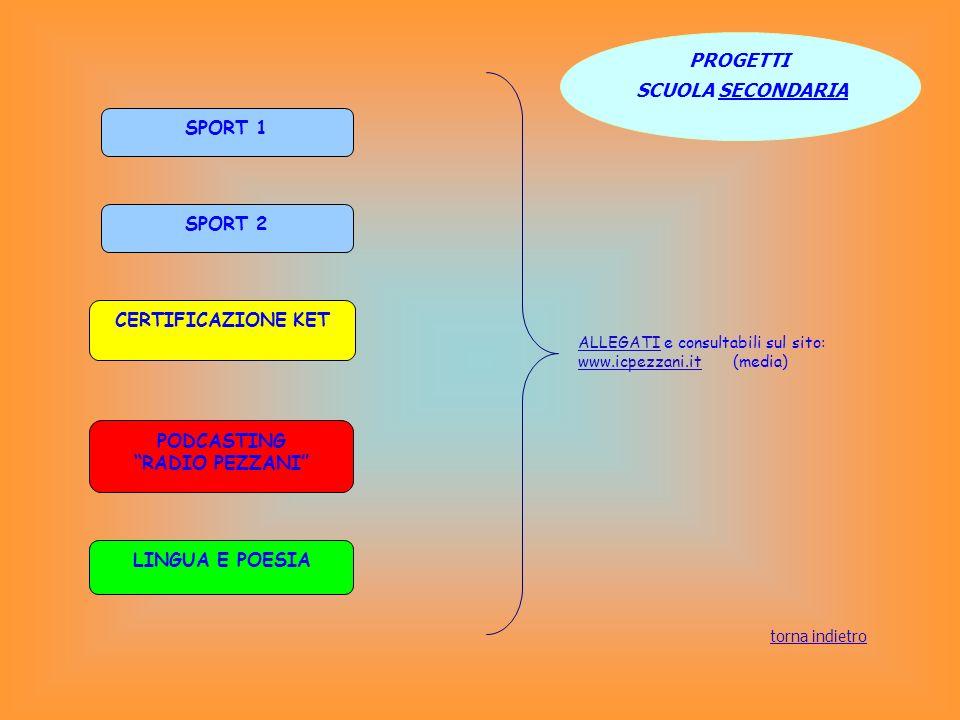 PROGETTI SCUOLA SECONDARIA SPORT 1 SPORT 2 CERTIFICAZIONE KET