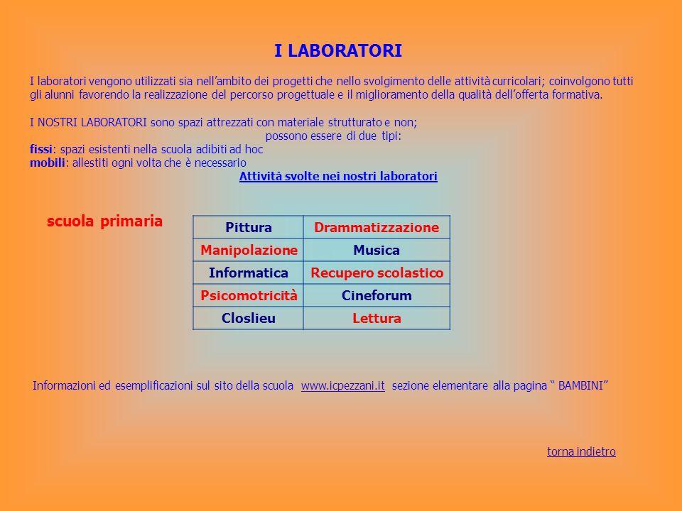 I LABORATORI scuola primaria Pittura Drammatizzazione Manipolazione