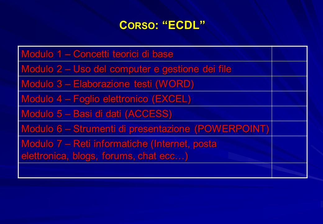 Corso: ECDL Modulo 1 – Concetti teorici di base