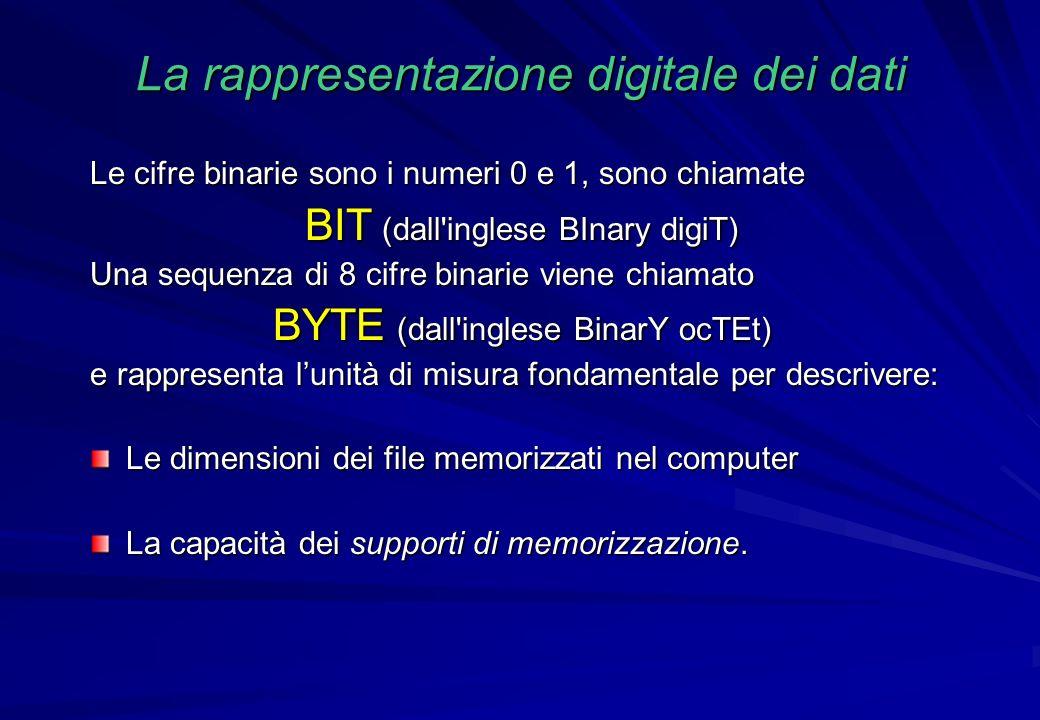 La rappresentazione digitale dei dati