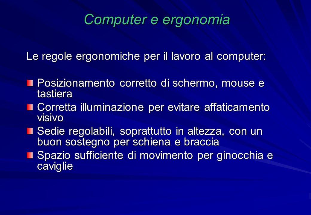 Computer e ergonomia Le regole ergonomiche per il lavoro al computer:
