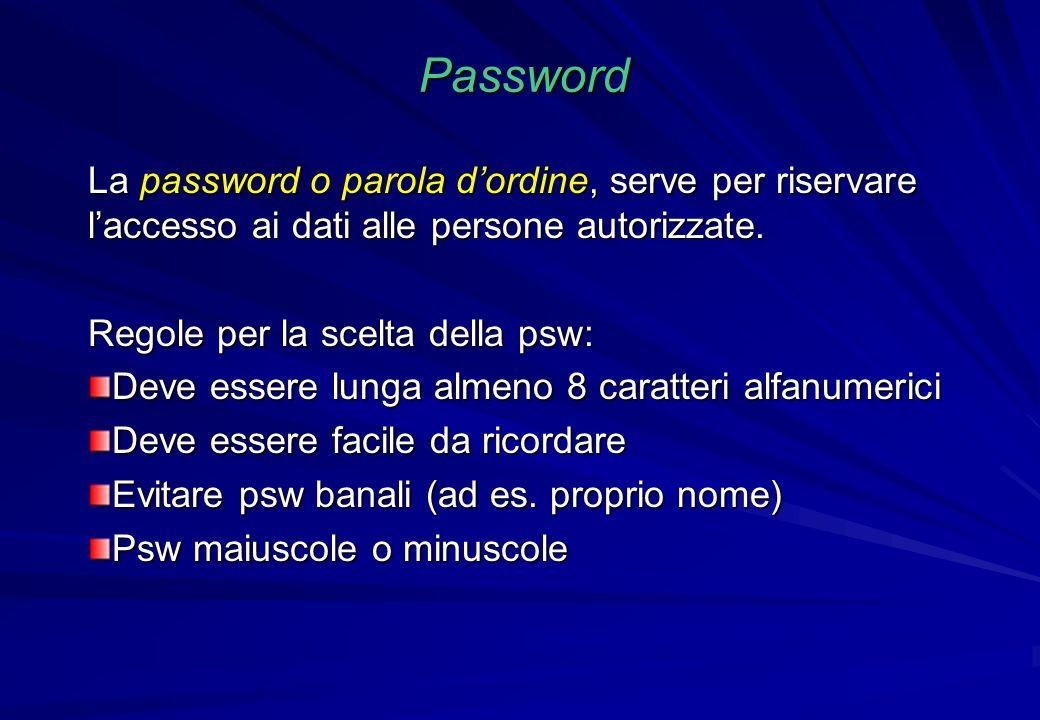 Password La password o parola d'ordine, serve per riservare l'accesso ai dati alle persone autorizzate.