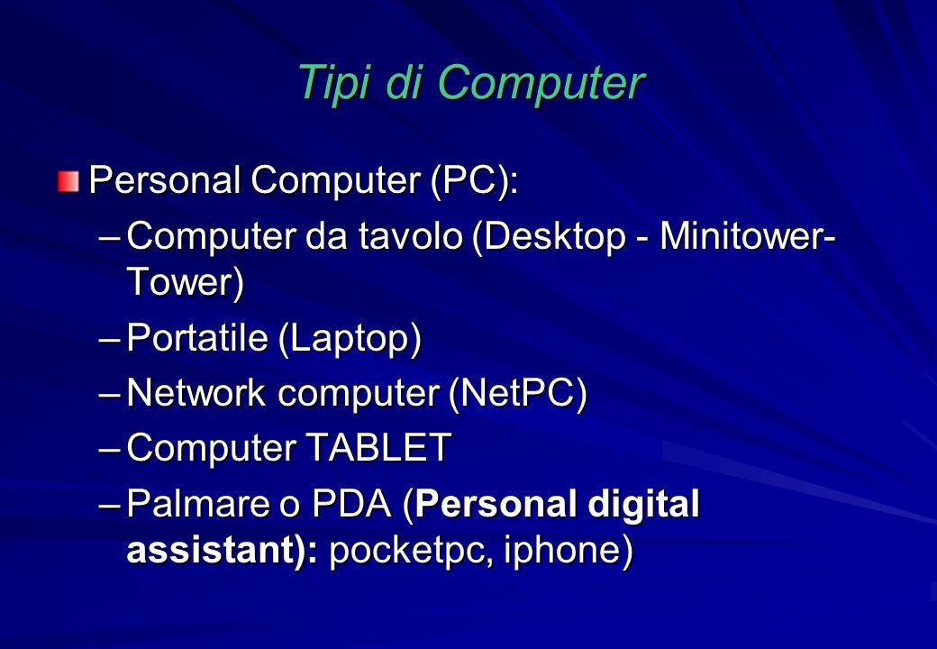 Tipi di Computer Personal Computer (PC):