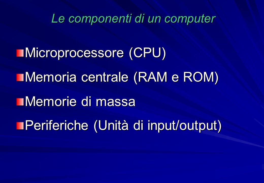 Le componenti di un computer