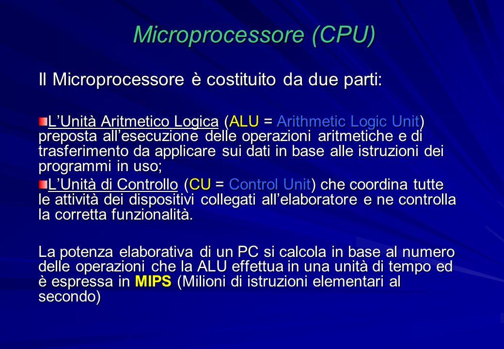 Microprocessore (CPU)