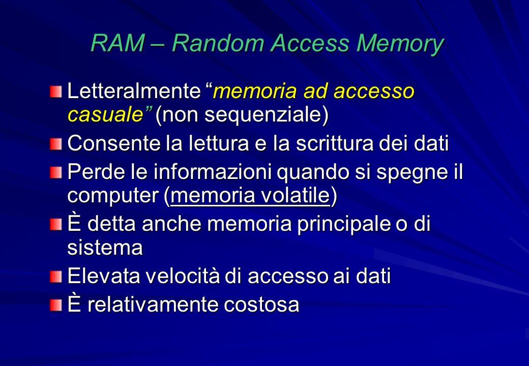 RAM – Random Access Memory