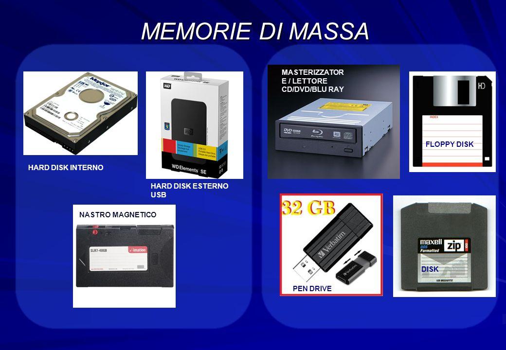 MEMORIE DI MASSA MASTERIZZATORE / LETTORE CD/DVD/BLU RAY FLOPPY DISK