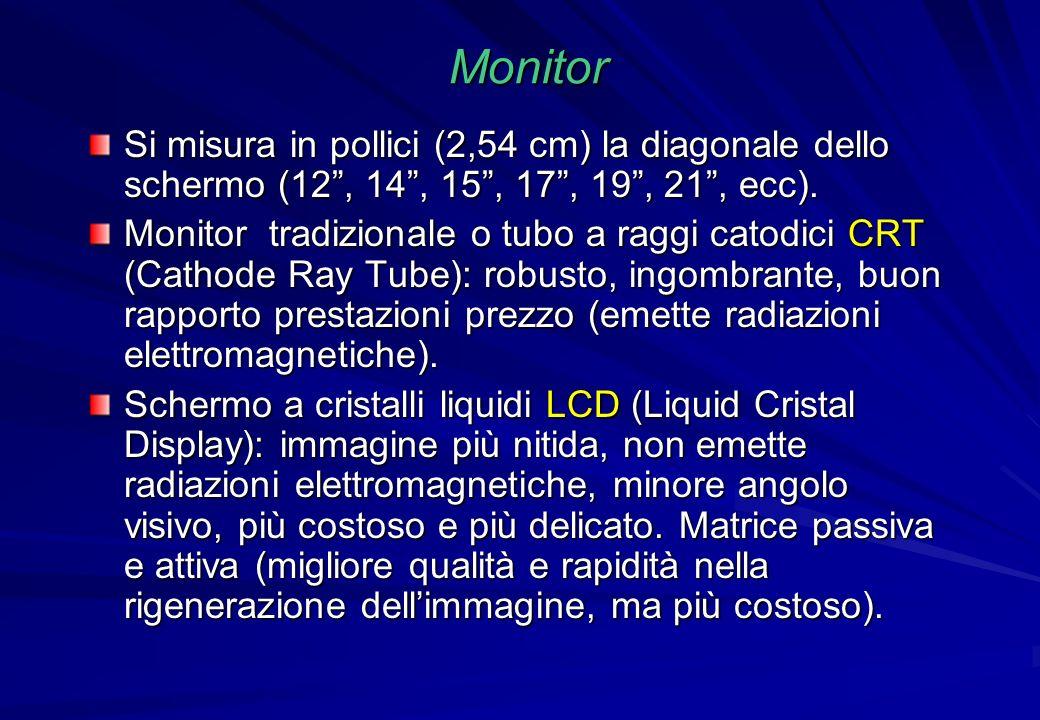 Monitor Si misura in pollici (2,54 cm) la diagonale dello schermo (12 , 14 , 15 , 17 , 19 , 21 , ecc).