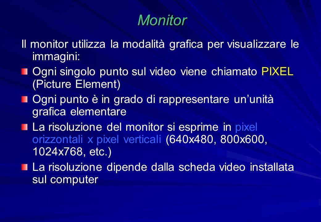 Monitor Il monitor utilizza la modalità grafica per visualizzare le immagini: Ogni singolo punto sul video viene chiamato PIXEL (Picture Element)