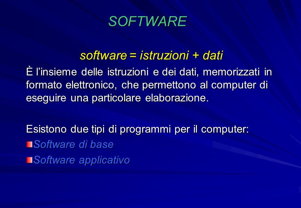 software = istruzioni + dati