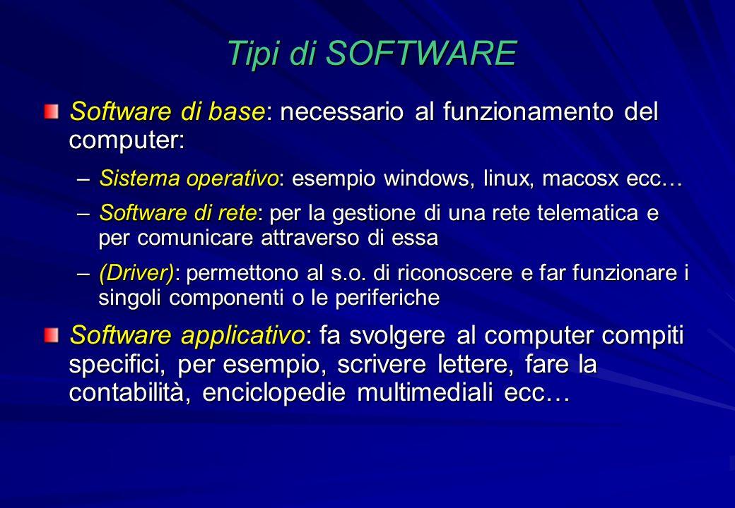 Tipi di SOFTWARE Software di base: necessario al funzionamento del computer: Sistema operativo: esempio windows, linux, macosx ecc…