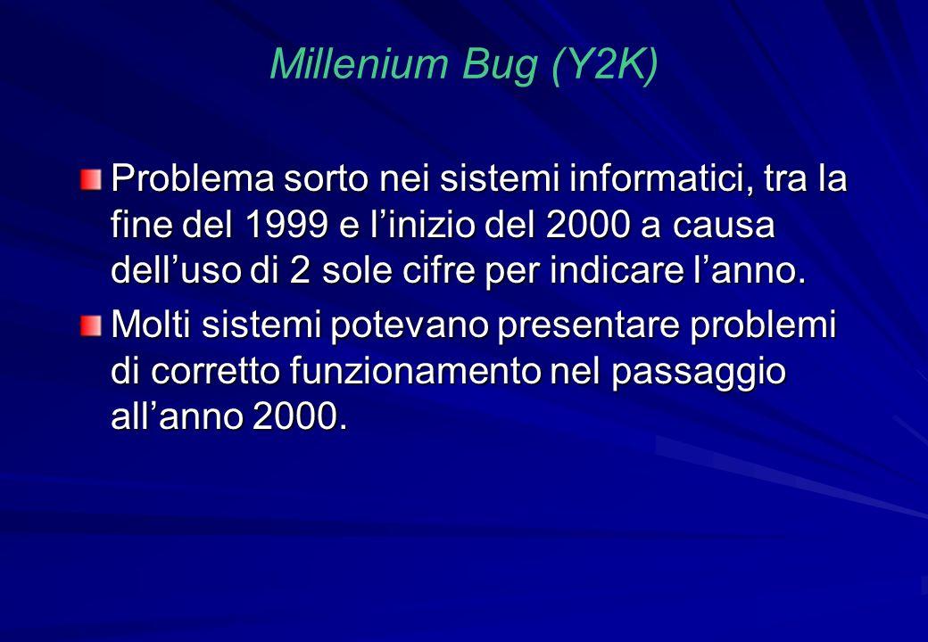 Millenium Bug (Y2K)