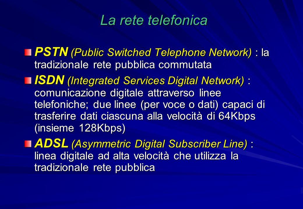 La rete telefonica PSTN (Public Switched Telephone Network) : la tradizionale rete pubblica commutata.