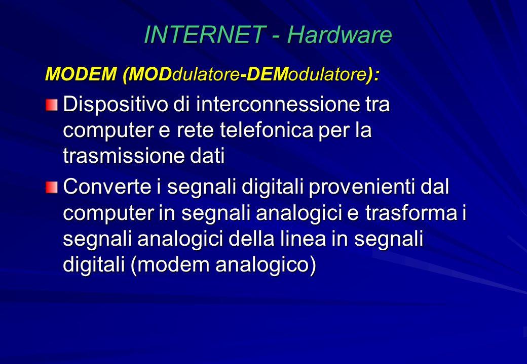 INTERNET - Hardware MODEM (MODdulatore-DEModulatore): Dispositivo di interconnessione tra computer e rete telefonica per la trasmissione dati.