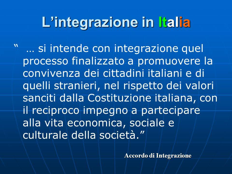 L'integrazione in Italia