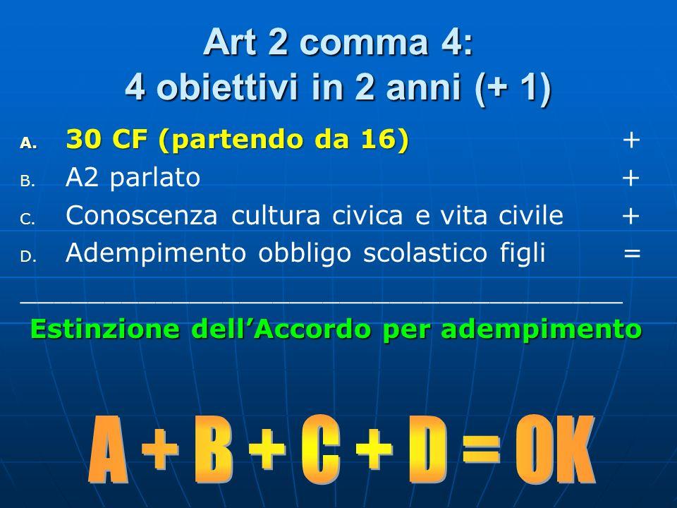 Art 2 comma 4: 4 obiettivi in 2 anni (+ 1)