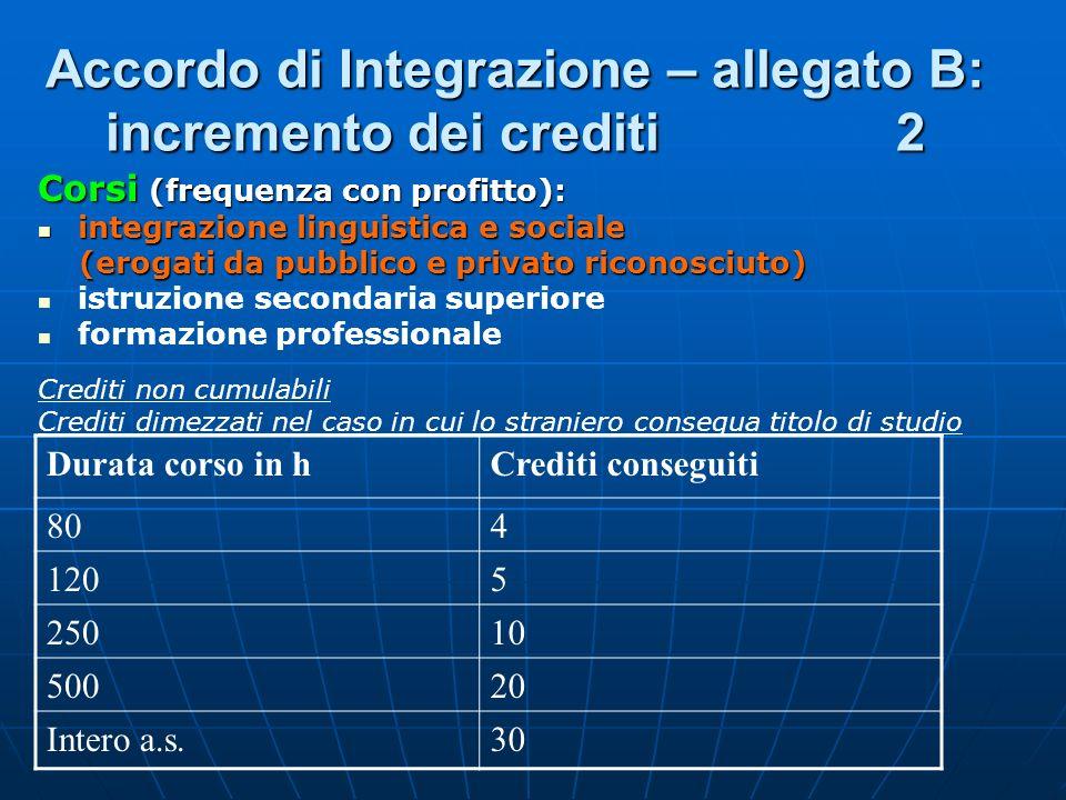 Accordo di Integrazione – allegato B: incremento dei crediti 2