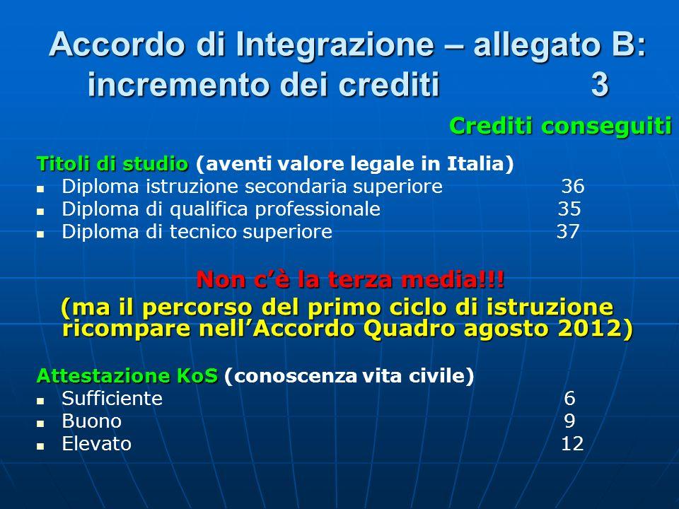 Accordo di Integrazione – allegato B: incremento dei crediti 3