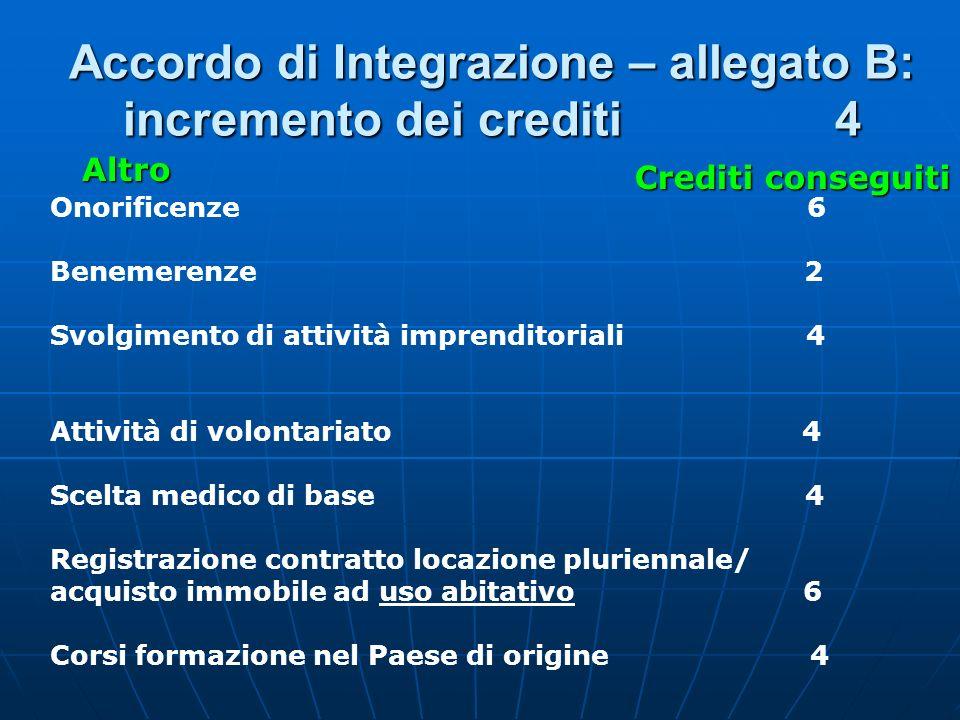 Accordo di Integrazione – allegato B: incremento dei crediti 4