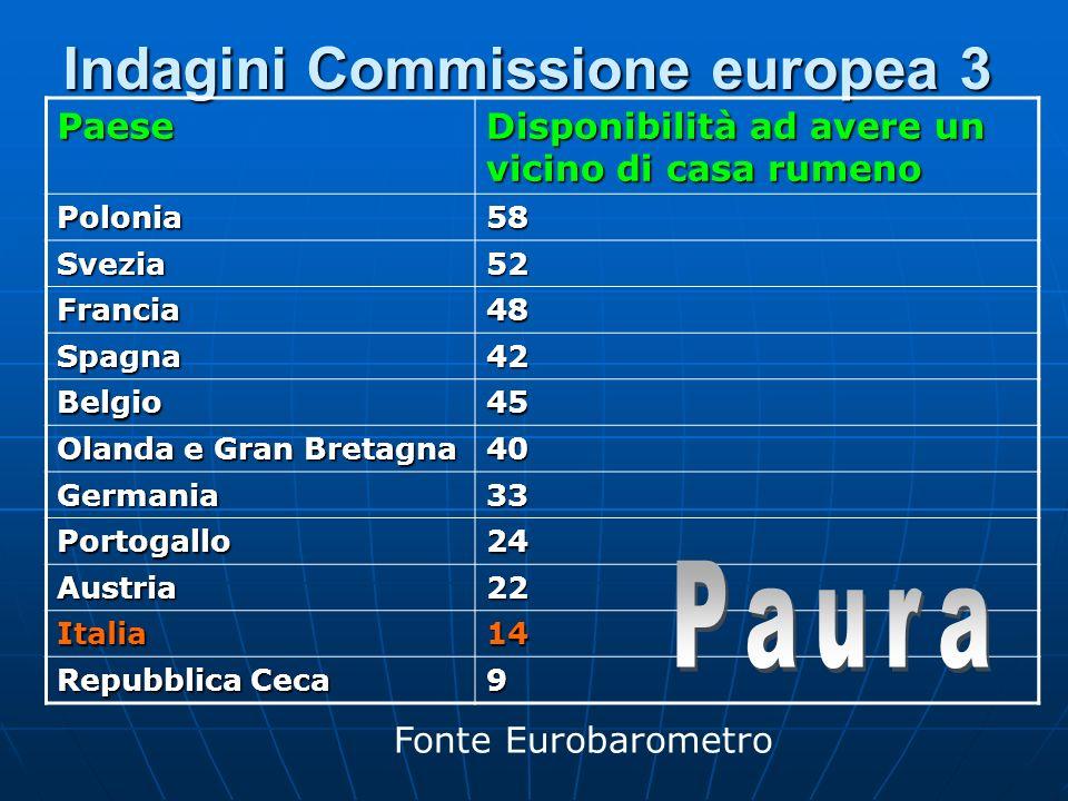 Indagini Commissione europea 3
