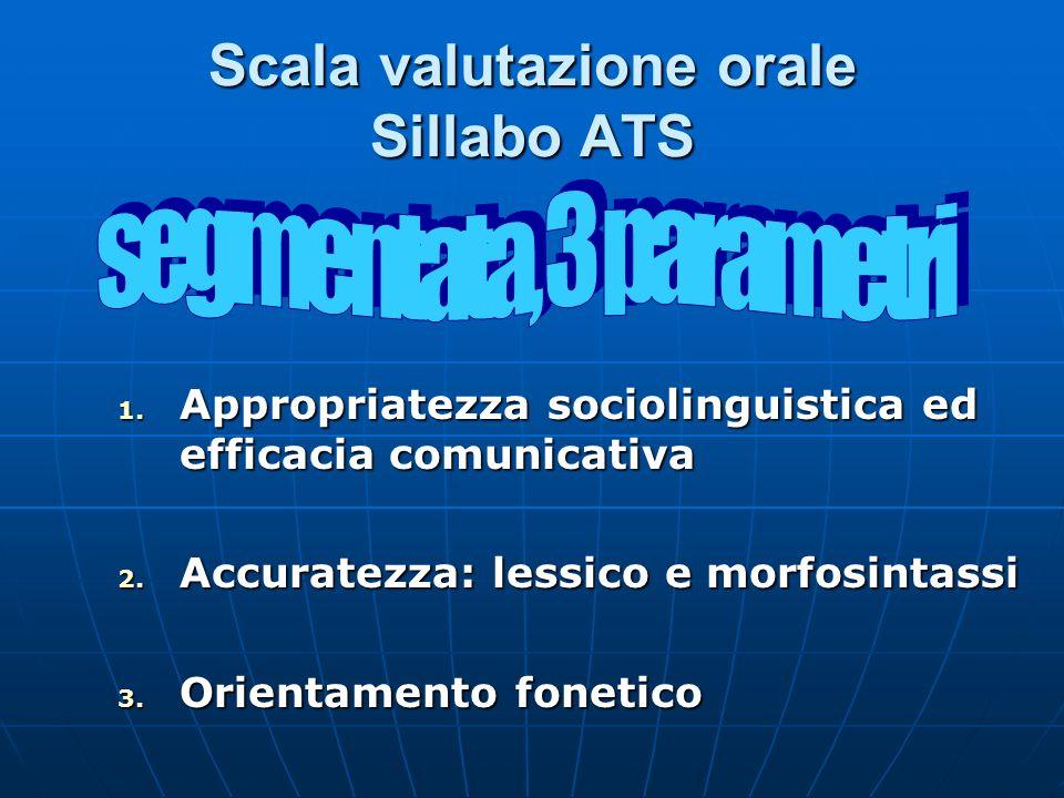 Scala valutazione orale Sillabo ATS