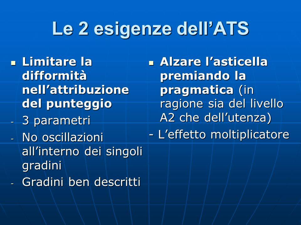 Le 2 esigenze dell'ATS Limitare la difformità nell'attribuzione del punteggio. 3 parametri. No oscillazioni all'interno dei singoli gradini.