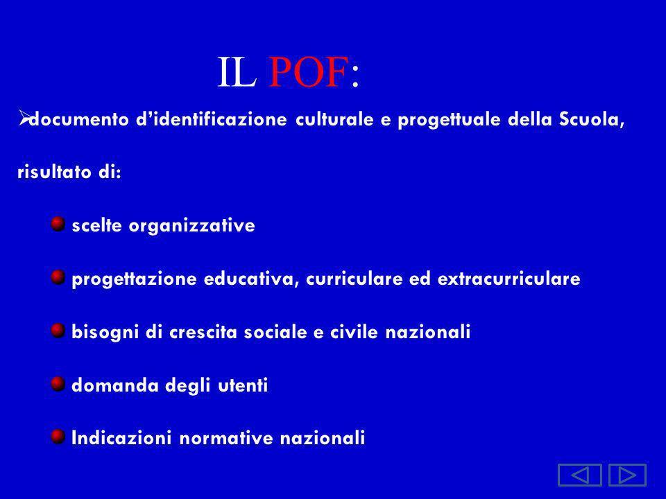 IL POF: documento d'identificazione culturale e progettuale della Scuola, risultato di: scelte organizzative.