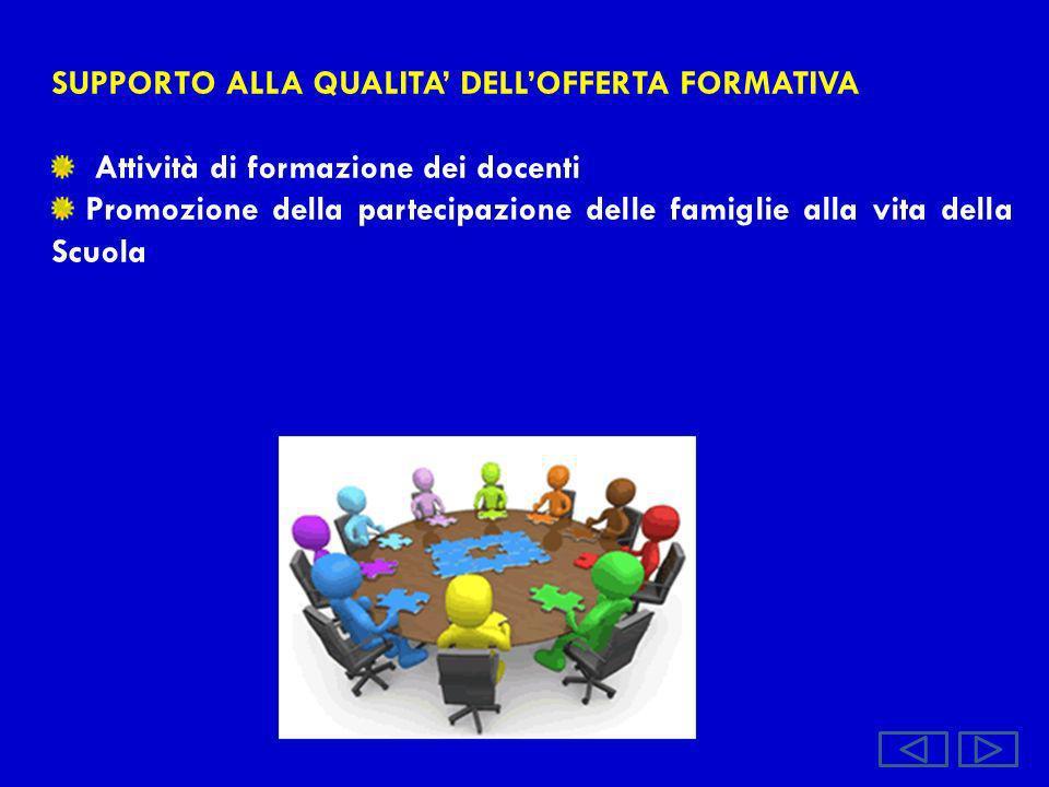 SUPPORTO ALLA QUALITA' DELL'OFFERTA FORMATIVA