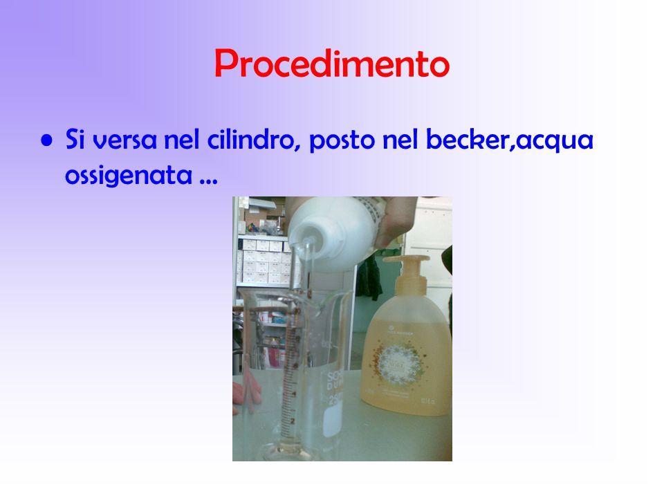 Procedimento Si versa nel cilindro, posto nel becker,acqua ossigenata …