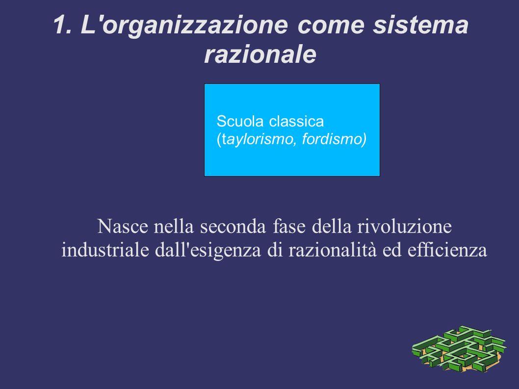 1. L organizzazione come sistema razionale