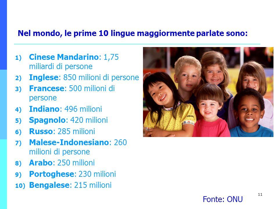 Nel mondo, le prime 10 lingue maggiormente parlate sono: