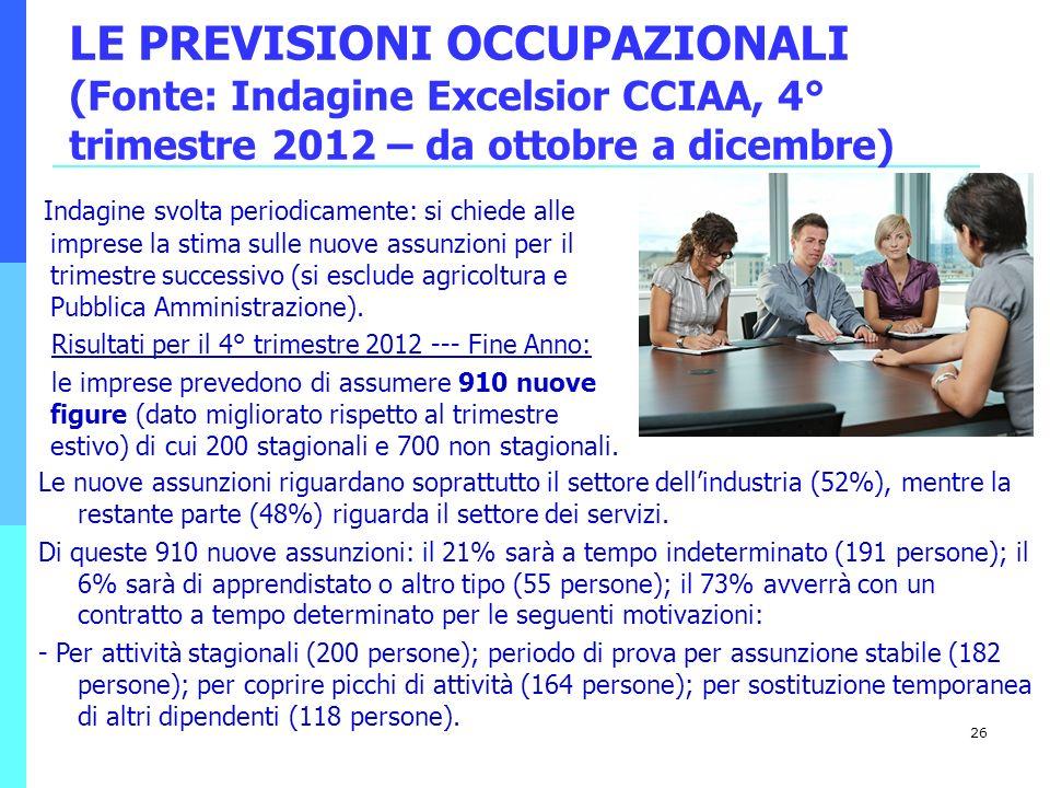 LE PREVISIONI OCCUPAZIONALI (Fonte: Indagine Excelsior CCIAA, 4° trimestre 2012 – da ottobre a dicembre)